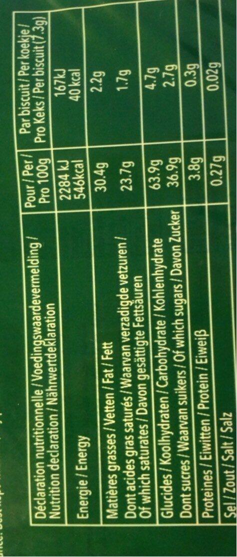 Cigarettes Russes - Informations nutritionnelles - fr