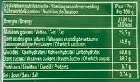 Delacre bruges assortiment biscuits lot 2x200g (400g) paques - Informations nutritionnelles - en