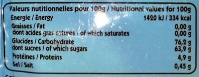 The Lapins Crétins - Nutrition facts