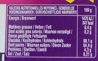 Lutti Bestfizz - Nutrition facts