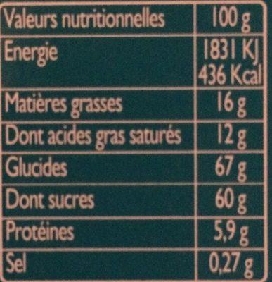 Calendrier de l'après - Informations nutritionnelles - fr
