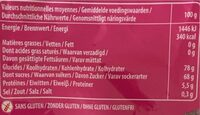 Bubblizz - Informations nutritionnelles - fr