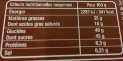 Splend'or lait Noir Blanc - Nutrition facts
