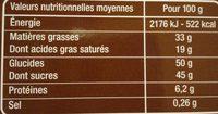 Splend'or Lait Noir Blanc - Informations nutritionnelles