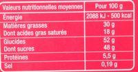 La roue SURPRIZZ' - Nutrition facts