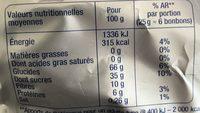 Mini Bubblizz (-40% sucres) - Nutrition facts