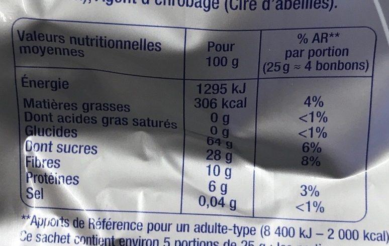 Crazy animals (-50 % de sucres) - Nutrition facts