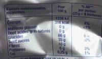 Skate Fizz (-40 % de sucres) - Voedingswaarden