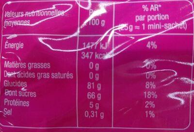 Mini Bestfizz - Wartości odżywcze
