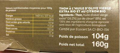 Thon à l'huile d'olive - Valori nutrizionali - fr
