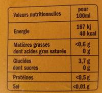 Bière - Informations nutritionnelles - fr