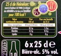 Bière blonde (pack de 6 x 25 cl) Heineken - Voedigswaarden