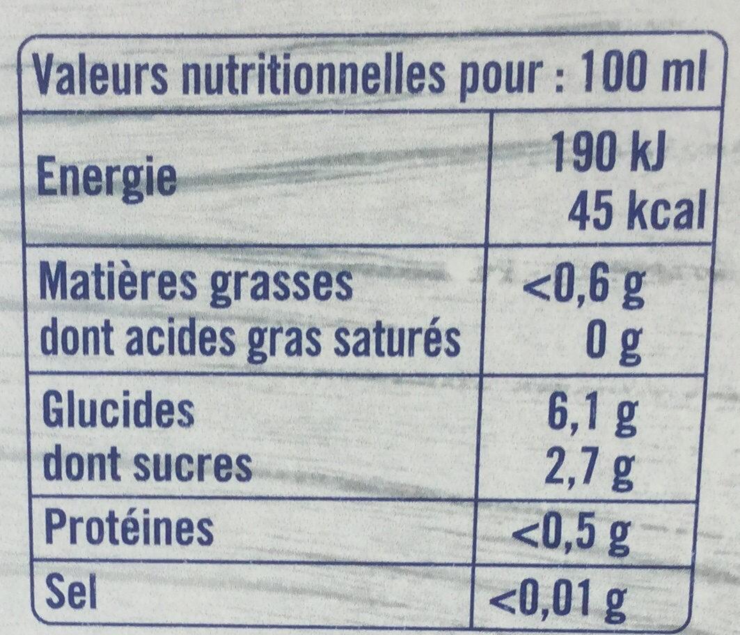 Bière Blanche Citron & fleur de sureau - Nutrition facts - fr