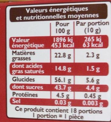 Chocolat noir extra fin fourré aux alcools de France - Nutrition facts - fr