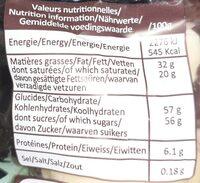 Moulage chiens - Valori nutrizionali - fr