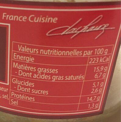 Terrine de canard aux Griottes - Informations nutritionnelles - fr