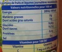 Le Pur Jus multifruit exotique - Voedingswaarden