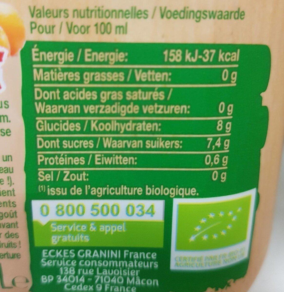 Nectar BIO ORANGE abc - Valori nutrizionali - fr