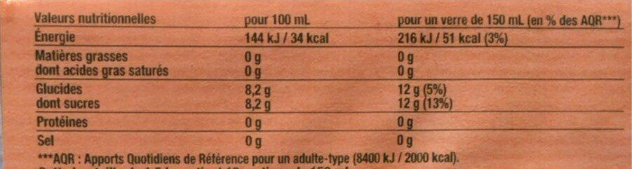 Joker Multifruit Bio - Informations nutritionnelles - fr