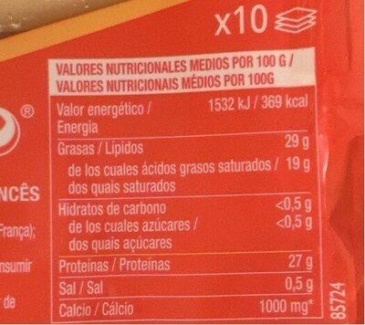 Emmental Francés - Informació nutricional