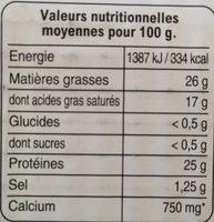 Tendre saveur - Voedingswaarden