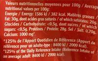 L'emmental français - Voedingswaarden - fr