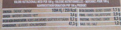 Euuuuuuuuuuuuuuuuuuuuuh fromage - Nutrition facts