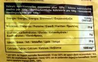 Emmental râpé (28 % MG) - Informations nutritionnelles - fr