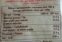 Gruyère france râpé - Nutrition facts
