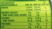 Ginger ale - Informations nutritionnelles