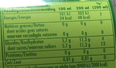 Ginger ale - Valori nutrizionali - fr