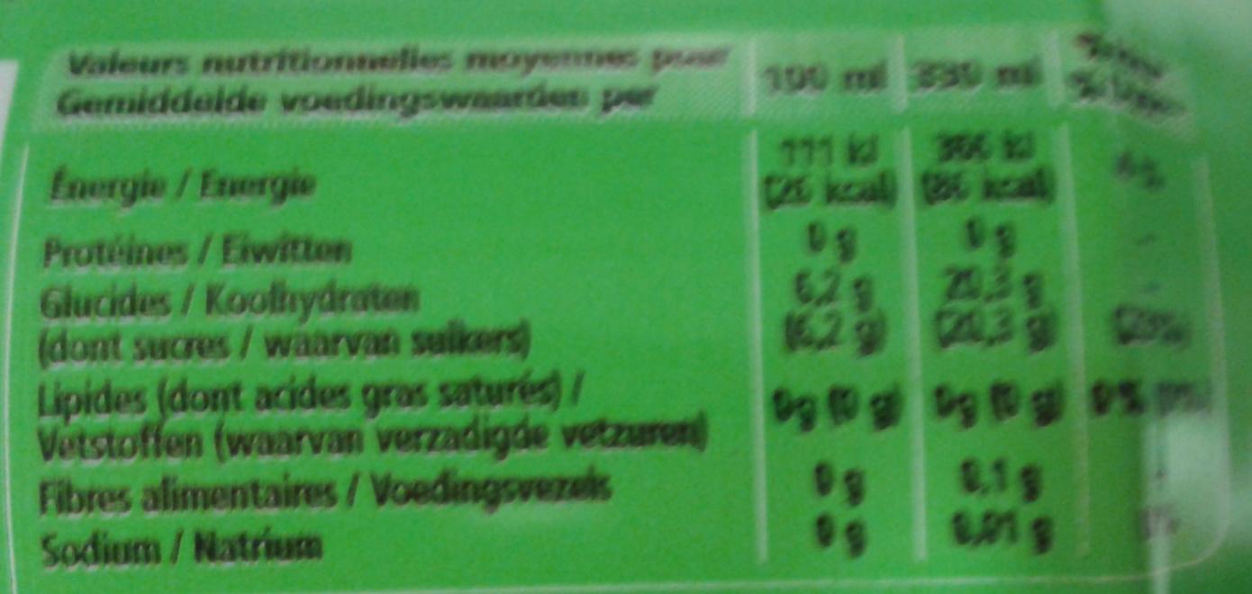 Schweppes lemon - Informations nutritionnelles - fr