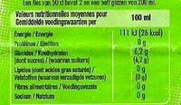 Schweppes Lemon - Informations nutritionnelles