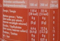 Schweppes Agrumes - Nutrition facts