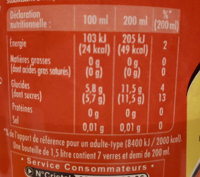 Schweppes Agrumes - Informations nutritionnelles