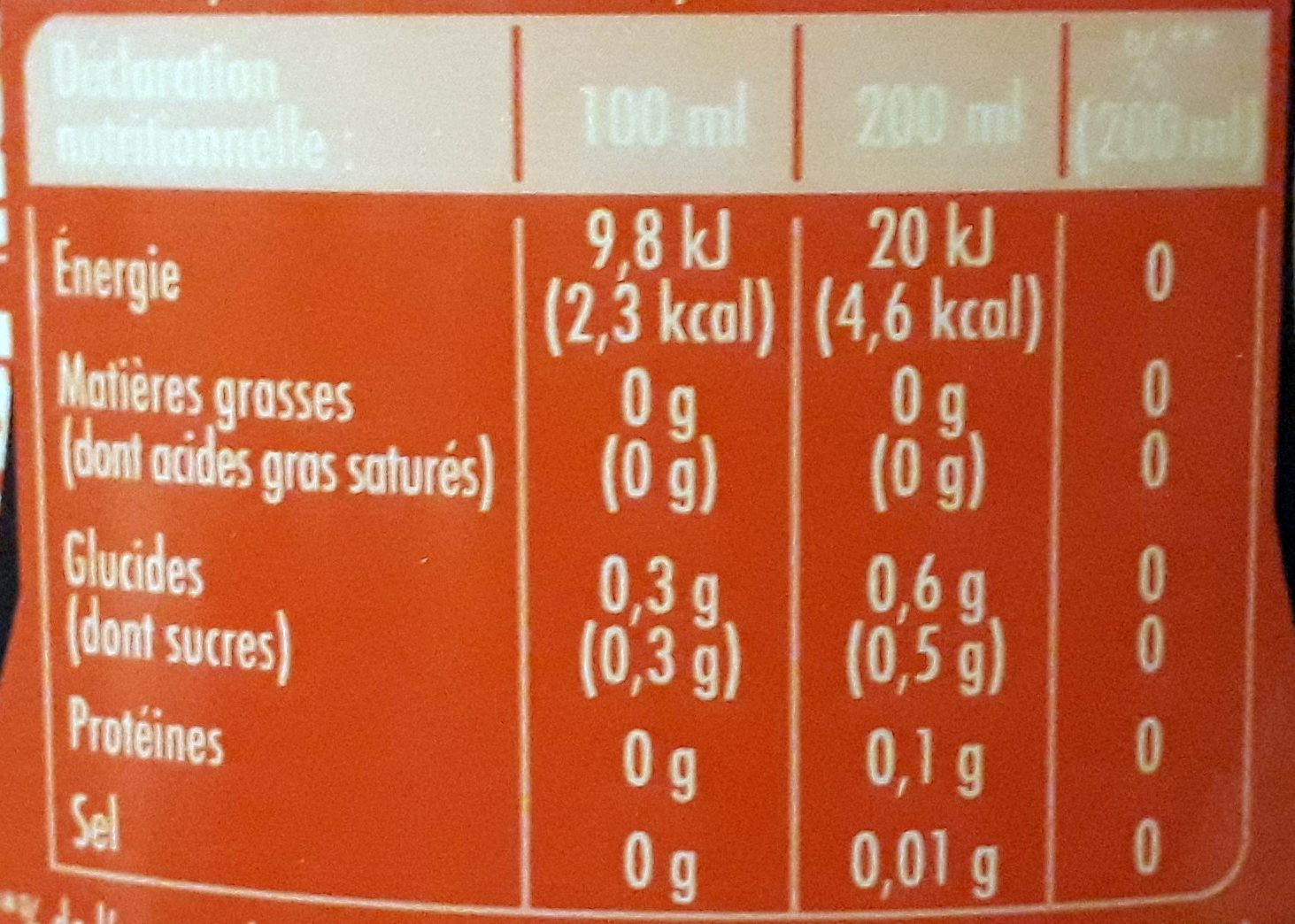 Schweppes Agrum zero - Nutrition facts