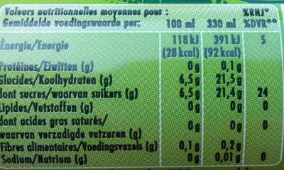 Gini lemon - Informations nutritionnelles