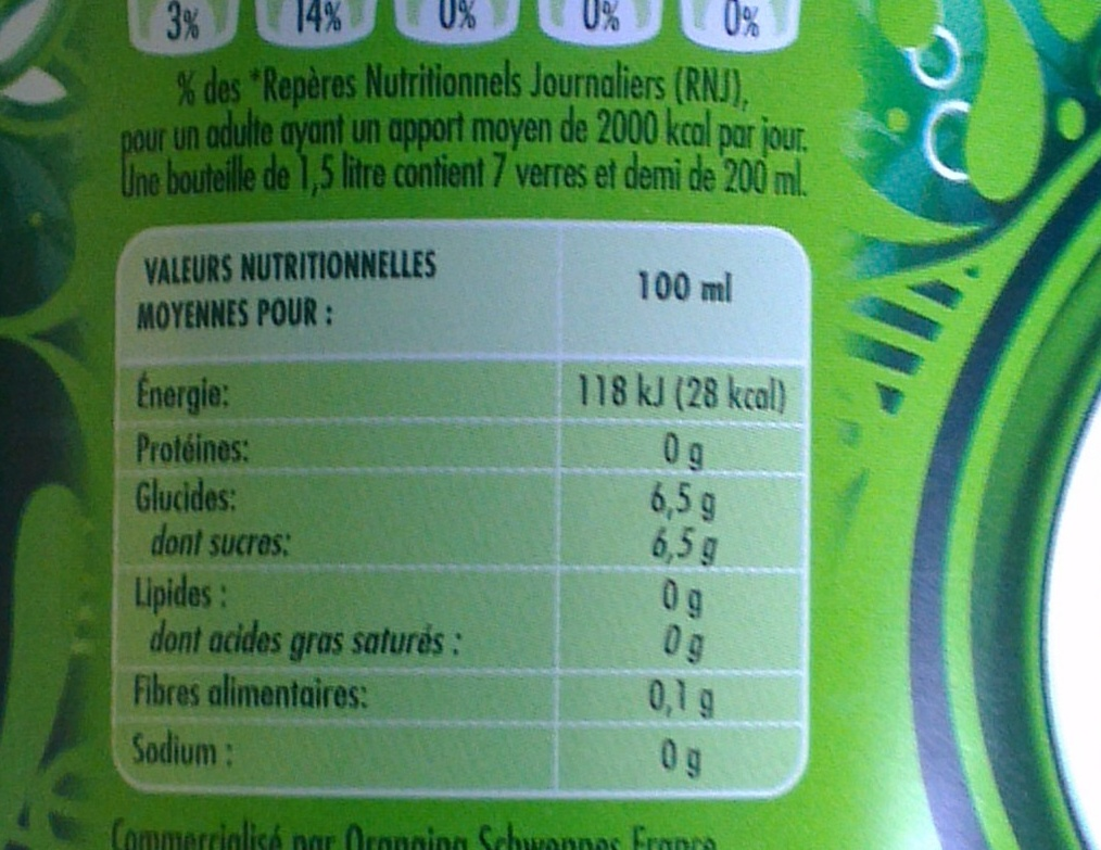 Gini - Nutrition facts - fr
