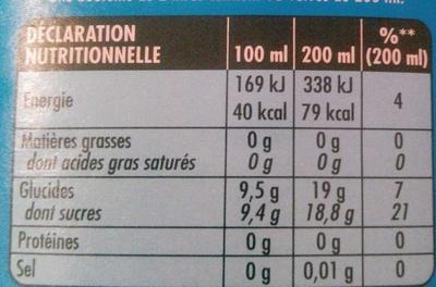Mangue Fruits Rouges - Nutrition facts - fr