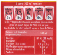 Schweppes Agrum' - Nutrition facts