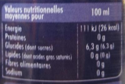 Schweppes Mûre - Informations nutritionnelles