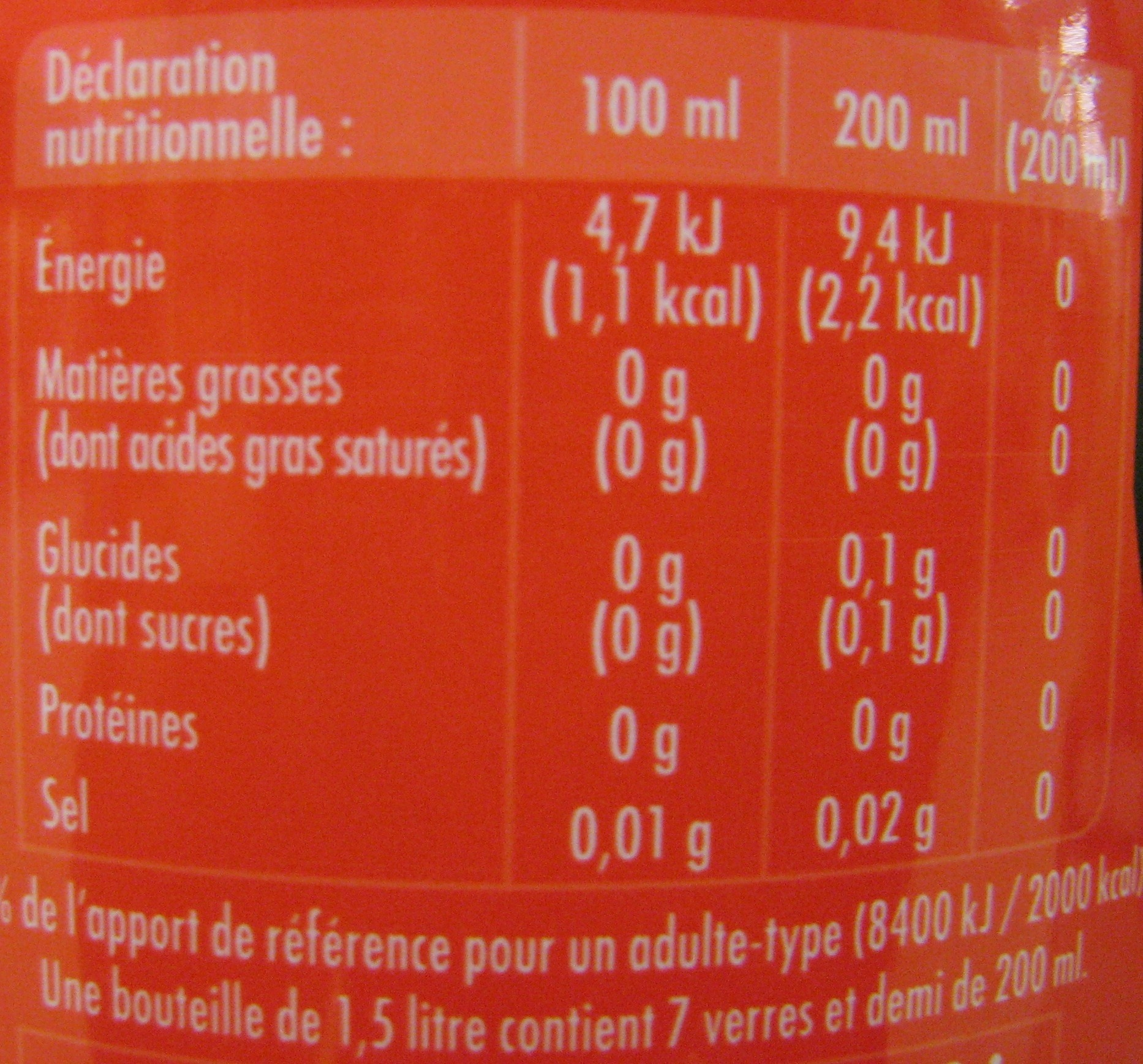 Schweppes Zero Fraise - Informations nutritionnelles - fr