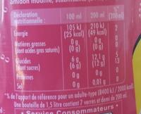 Schweppes Framboise - Nutrition facts - fr