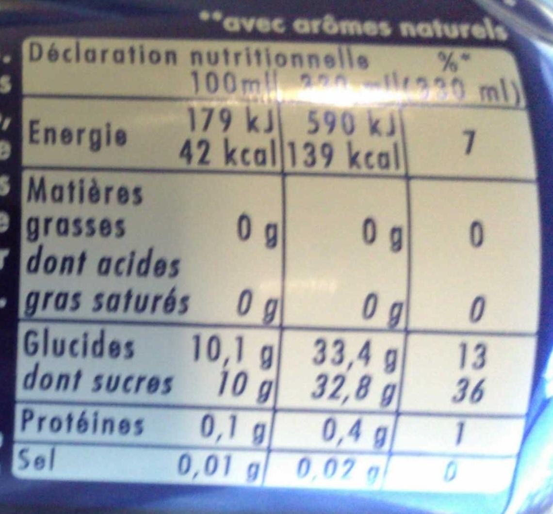 Orangina et sa pulpe - Informations nutritionnelles
