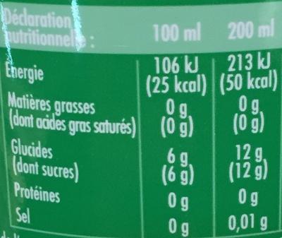 Schweppes cherry aux saveurs de cerise - Nutrition facts - fr