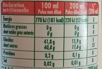 Citron Fraise à diluer - Voedingswaarden - fr