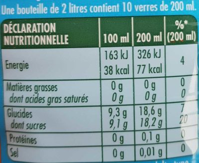 Tropical - Nutrition facts