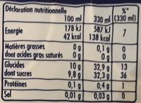 Orangina - Nutrition facts