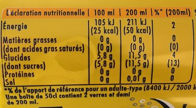 Schweppes Indian Tonic - Nutrition facts