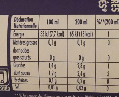 Orangina zero - Informations nutritionnelles